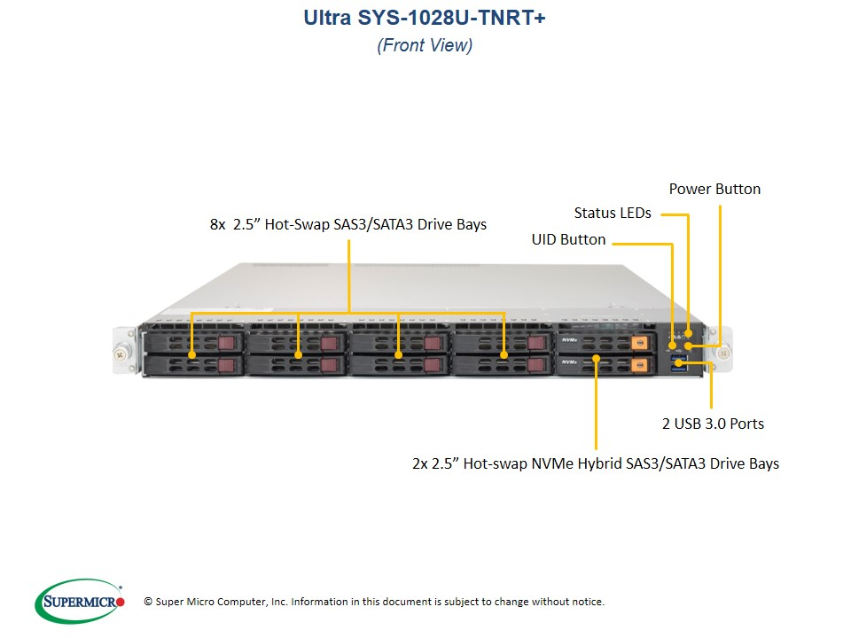 Figure 4 :Supermicro 1U Ultra server with hybrid NVMe U.2 slots