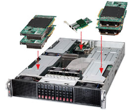 Supermicro SuperServer 2026GT-TRF